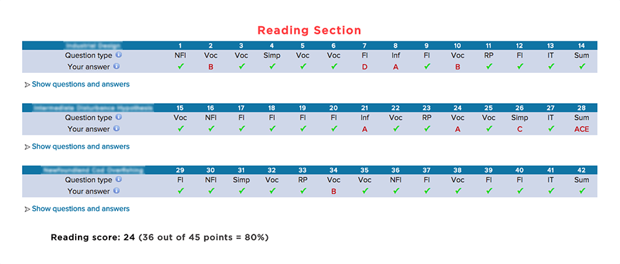 Reading Section of ScoreNexus TOEFL Score Report
